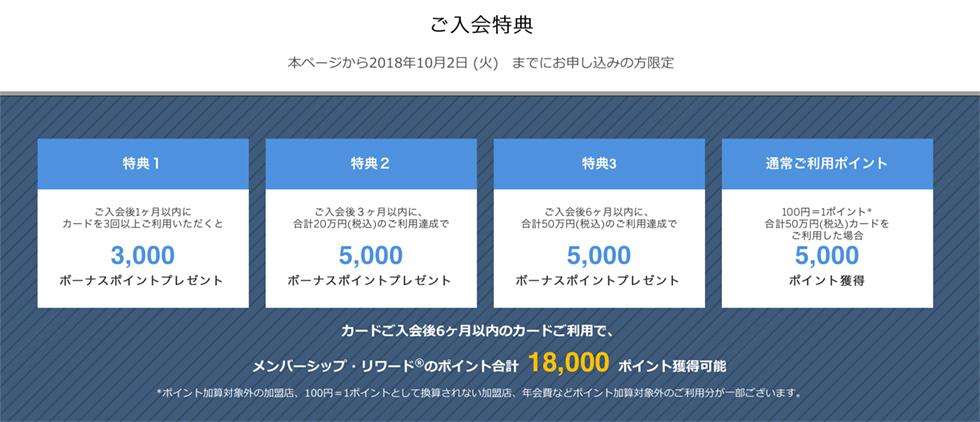 18000ポイント貯まる